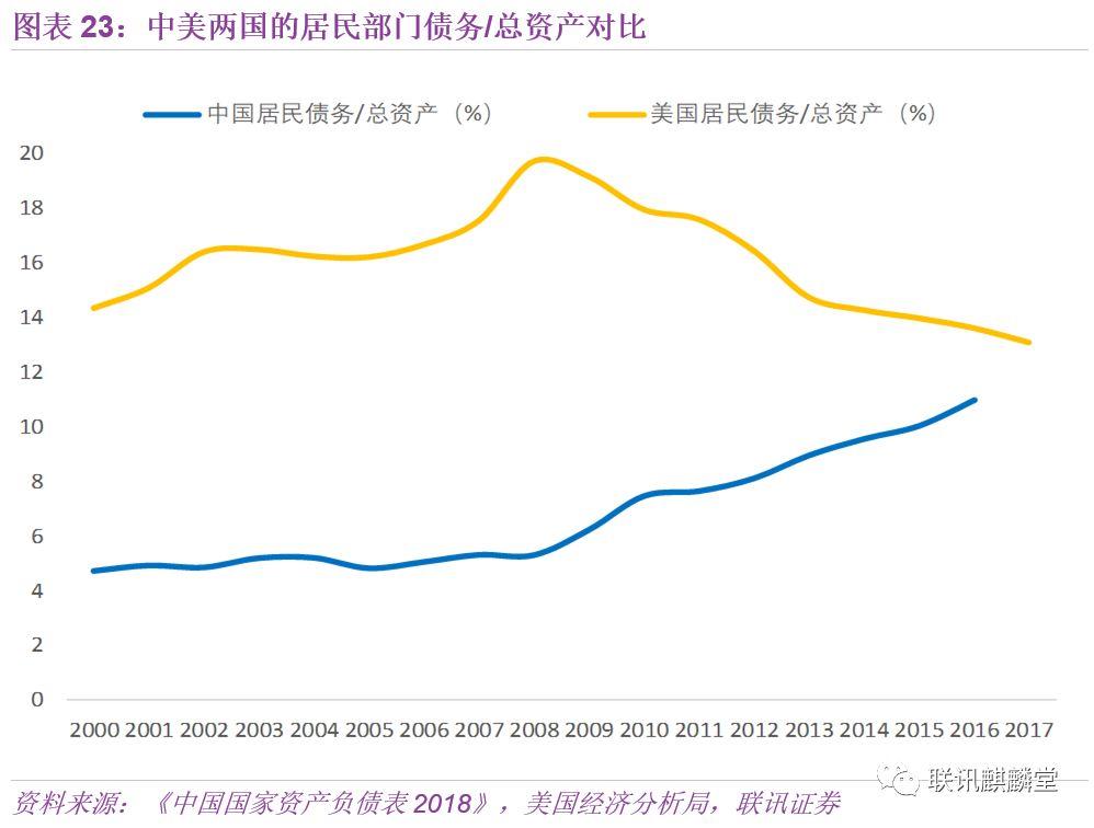 思茅区19年居民GDP_19个国家级新区大比拼 浦东GDP总量一骑绝尘 兰州GDP增速远超全省