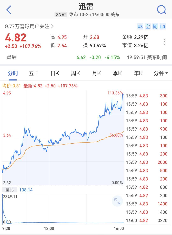 http://www.reviewcode.cn/yanfaguanli/87151.html