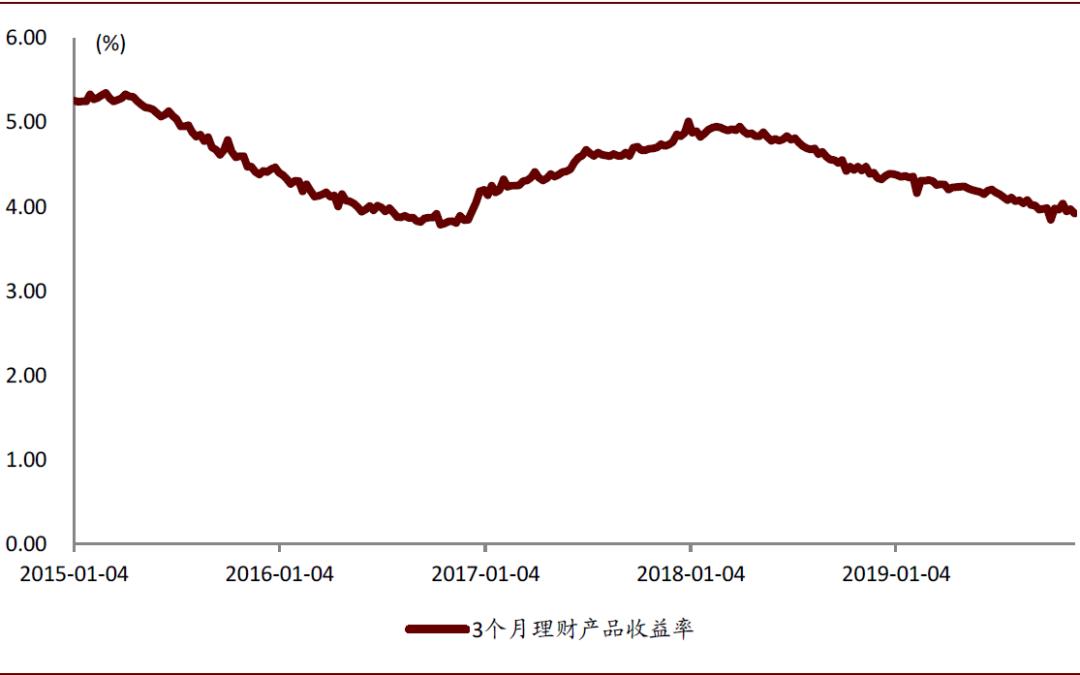 博友亚洲官方·贾跃亭时隔90天首度发声 数家投资人对FF启动尽调