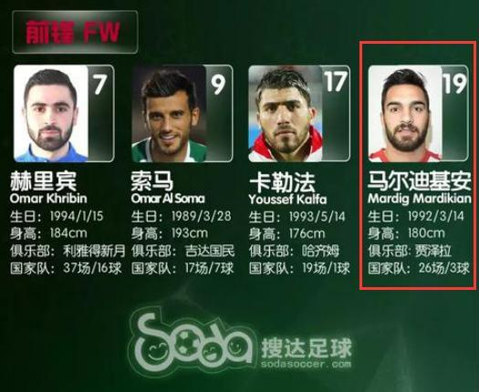 输球又输人!全场14次犯规,他们可能是亚洲杯最脏球队!