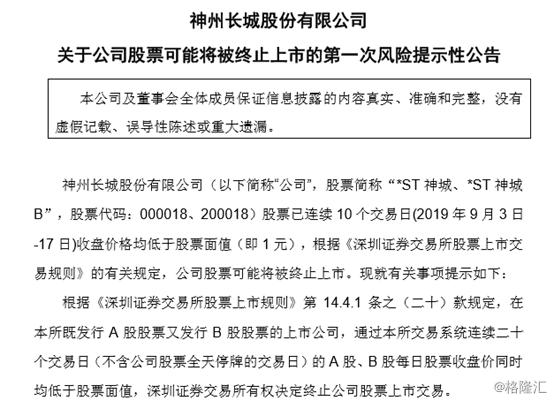 连续10个交易日低于1元,*ST神城(000018.SZ)成又一只退市股?
