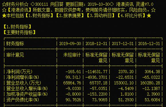 利来国际官网门户网站|美亚高新股东江以德增持69万股 权益变动后持股比例为2.71%