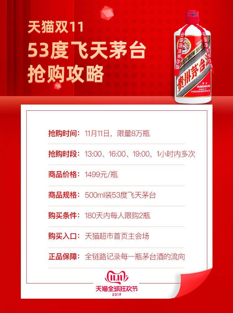 http://www.shangoudaohang.com/shengxian/241919.html