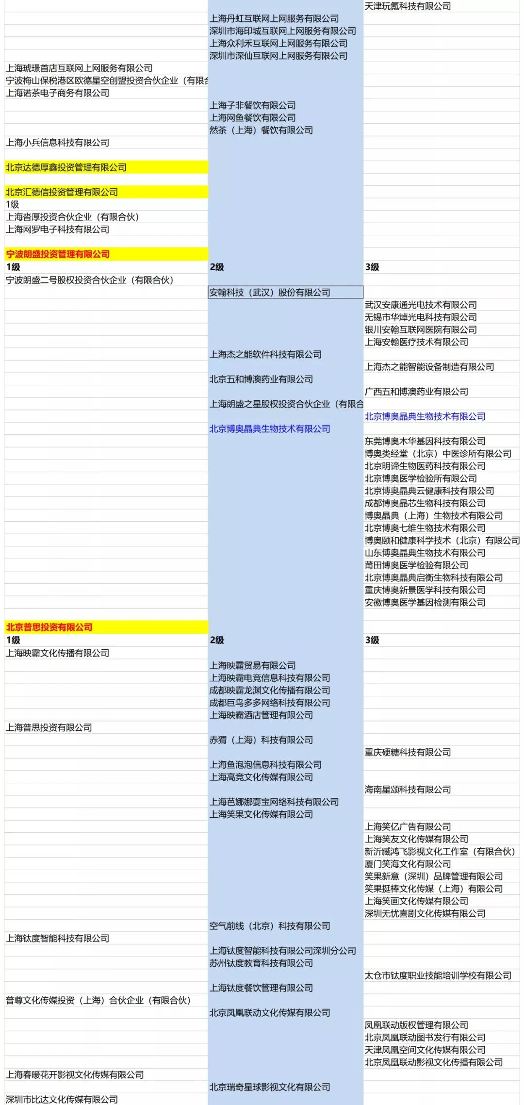 「博彩38元彩金娱乐网」大雪来了 杭州城区准备好了吗 1.3万人候着呢