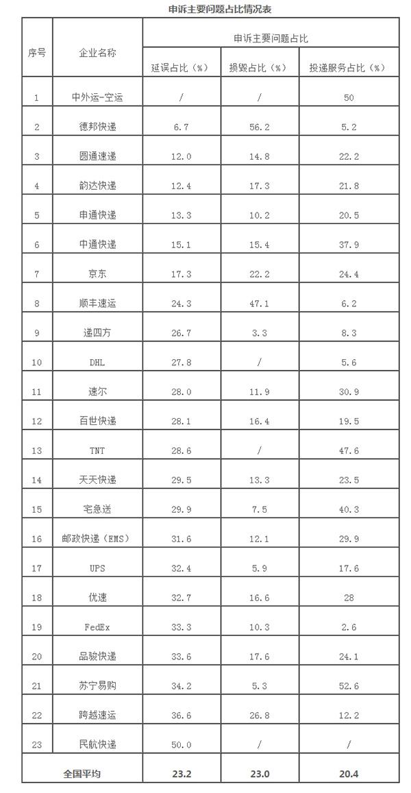 """优博开户国际app 杜绝""""双超""""上路 江苏高速1个月劝返3万辆车"""