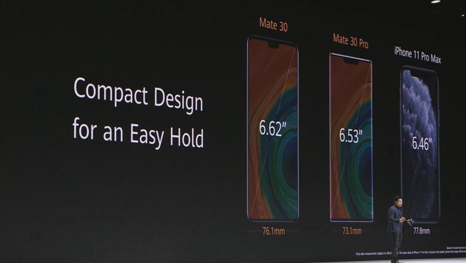 华为Mate 30采用6.62英寸OLED全面屏 需求推动下相关标的投资价值凸显