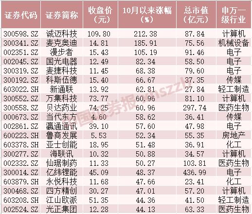 正规皇冠球盘网址_开心麻花计划赴美上市:新三板估值由3亿元增至50亿元