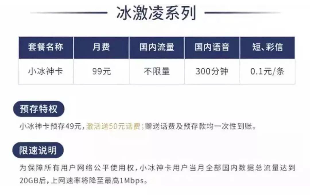 △联通冰激凌套餐,当月国内上网流量达到20GB以后,上网速率降至1Mbps。