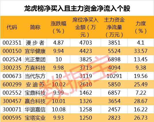 欢乐谷国际在线投注网站_阳东超高人气小区益华广场 VS 官山御景二期·半山云景?