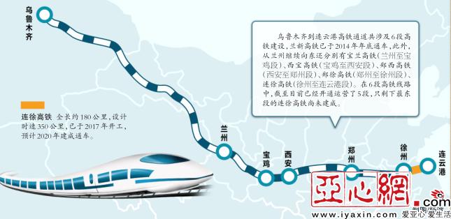 乌鲁木齐到连云港高铁2020年将贯通