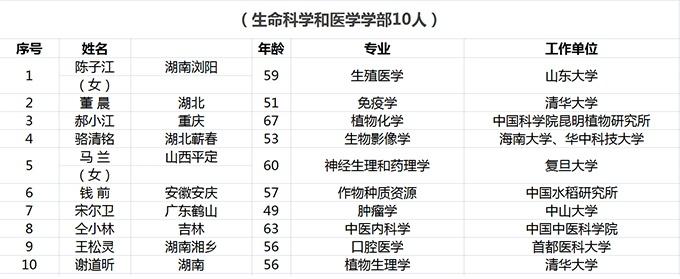 """亿人娱乐用户注册 韩媒:李明博首次出庭否认受贿 称被""""存心侮辱"""""""