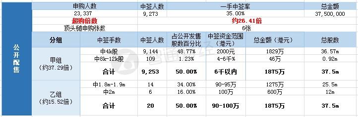 金沙夺宝·西安公布共有产权住房轮候库名单,申请全程不收费、无中介、不代办