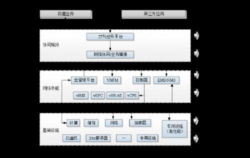 http://www.reviewcode.cn/chanpinsheji/101828.html