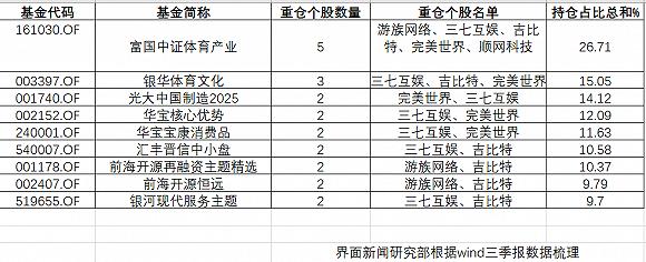 利记体育平台_广州大学城创建排水单元达标先行区