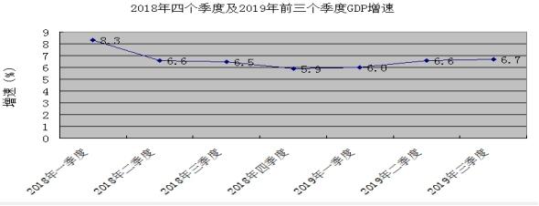 前三季度牟平区GDP增长6.7% 增速高出全市1.3个百分点