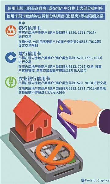 """多家银行发公告限制信用卡涉""""房""""交易"""