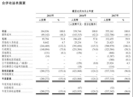 沪江教育赴港流血上市 180亿估值后涌金系百度谋收割