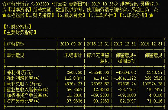 「金多宝娱乐场手机版」第六届新疆特色果品(阿克苏)交易会吸金70亿元
