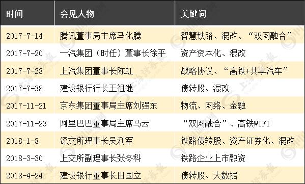 王子霖制图 信源:铁总官网