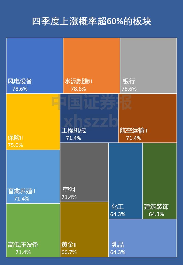 国际业务平台·顺风清洁能源飙近11% 本周暂累涨约24%