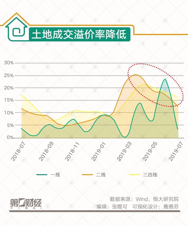 校园足球管理网平台_上海研究制订加快推进上海金融科技中心建设实施方案 将聚焦大数据、5G等新技术发力