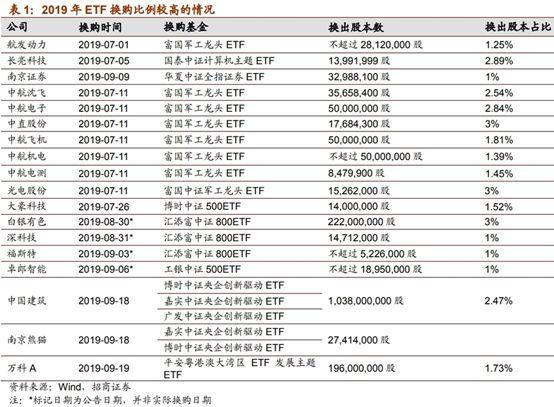 「嘉年华线上娱乐9998」巴西拍卖11架幻影2000战机 最便宜一架底价仅5万元