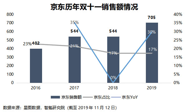 腾龙网投-浙商银行2018年实现营收390.22亿元 同比增长13.89%