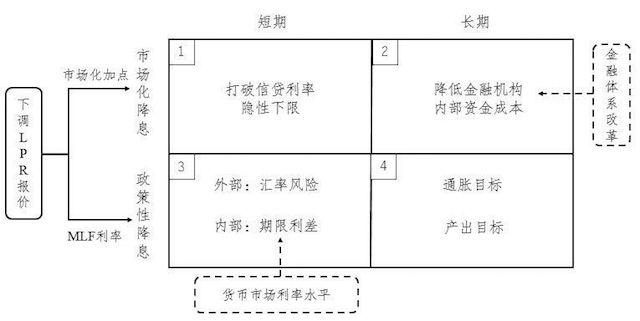 注单需要审核的吗_北京筹建知识产权保护中心 专利审查周期将缩短一半