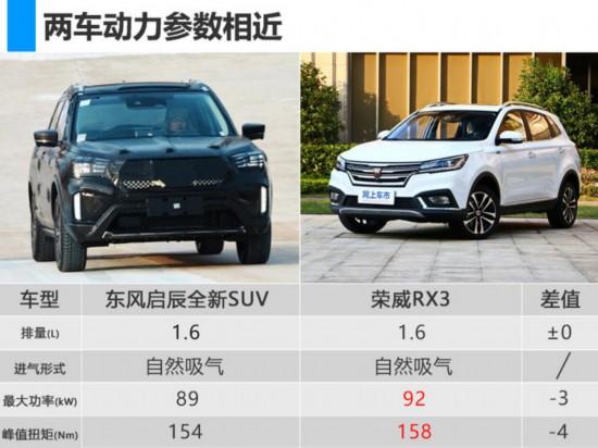 启辰新小SUV比荣威RX3更大! 搭1.4T/10万起售
