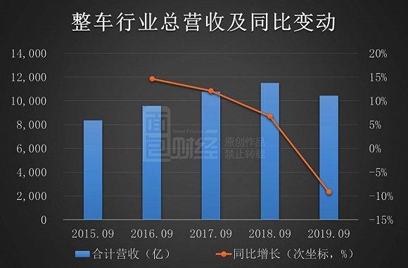 聚友娱乐官网下载安装-全球零售品牌增长率排名发布:京东居首位
