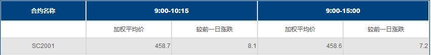 必威体育中文版|青松已成林 不见儿郎归