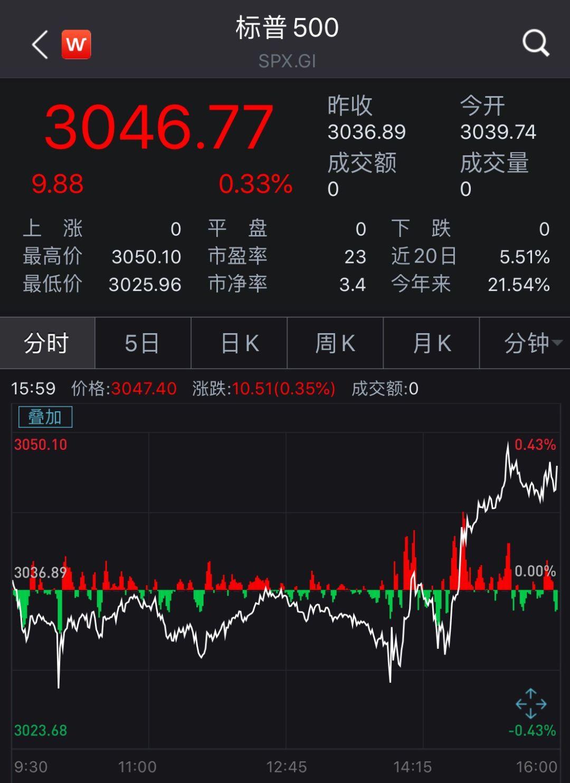 利来资源战|北京:劳动者维权可线上投诉举报