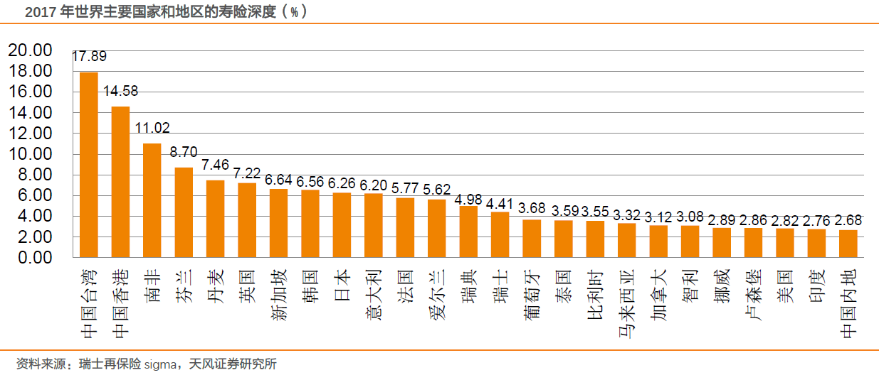 中国19年人均gdp_2019年人均GDP数据 中国人均GDP超1万美元,处在全球什么水平