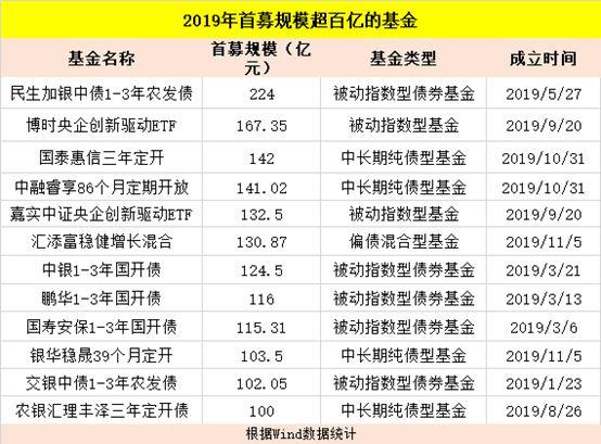 云彩娱乐平台现在咋样 USDA 11月供需报告前瞻及对中国油粕市场影响分析
