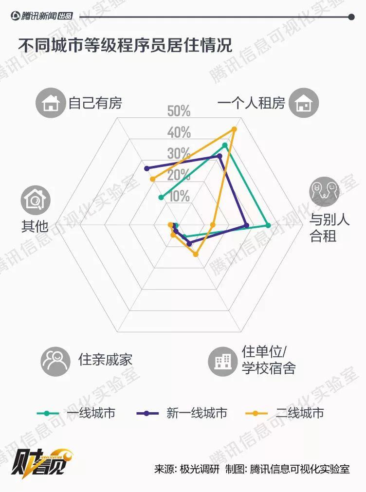 http://www.reviewcode.cn/youxikaifa/93931.html