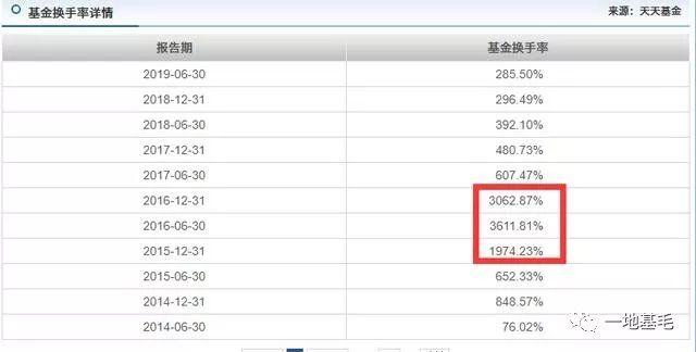 bwin洲必赢唯一网址·工银中证新能源指数分级净值上涨1.70% 请保持关注