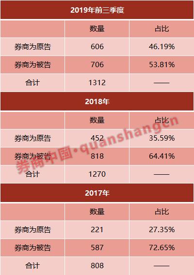 中棋加盟,重庆中超球迷足球赛周日揭幕,奥体看台上的铁杆粉丝也下场踢球了