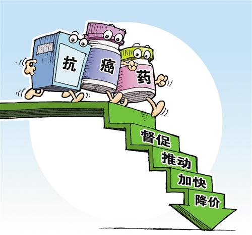 多省份调降进口药及抗癌药价格 但部分药价降幅不大