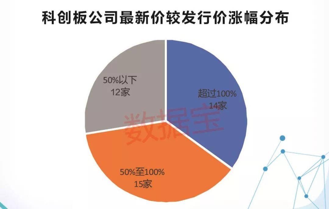 申博2004和2008版的|今年一季度华为平板在俄销量居首位 市场占有率达23%