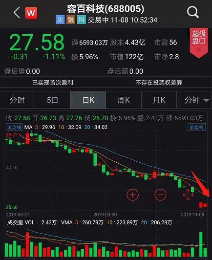 华侨人娱乐场登入 上海城市业余联赛市民足球节闭幕