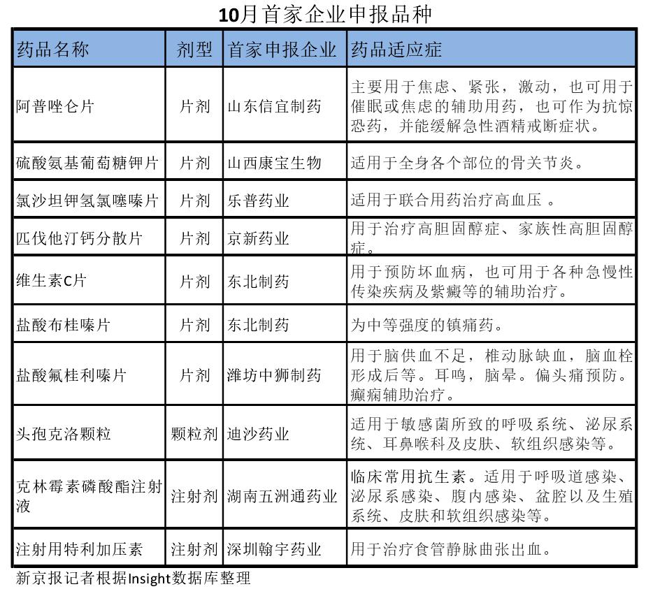 凤凰网投官网-首席经济学家例会建立 证监会市场沟通机制再进一步