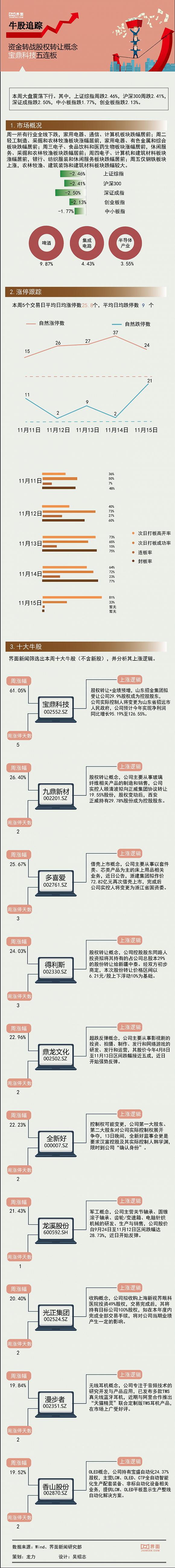 """长滩岛有多少家赌场 """"改革开放再出发""""作家深扎创作活动启动"""