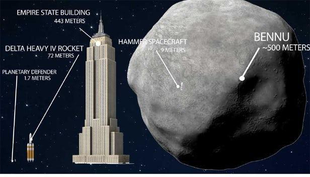 科学家:人造飞船冲击器改变威胁地球小行星轨道
