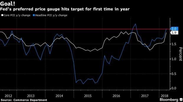 美联储本周加息无悬念 关注长期利率策略