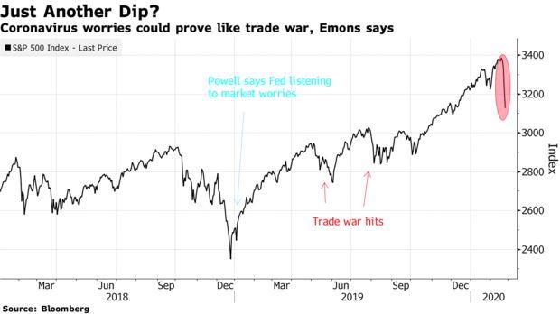 投行:疫情对美股的影响会和贸易争端一样