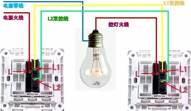两开多控开关接线图 原理图解: 不过双联开关上有两个开关,需用同时