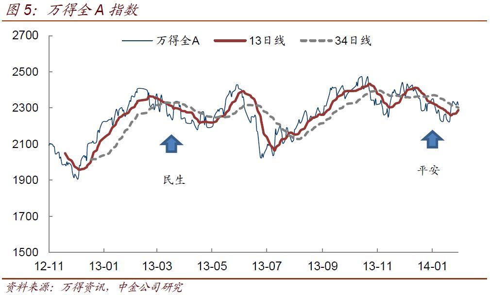 鸿胜在线娱乐 - 胡卫东执教第一难题,替补内线的身高只有2米