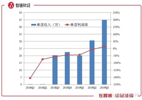 金皇朝彩票娱乐_赖清德称平均收入49889元创新高 劳工:我拖累了