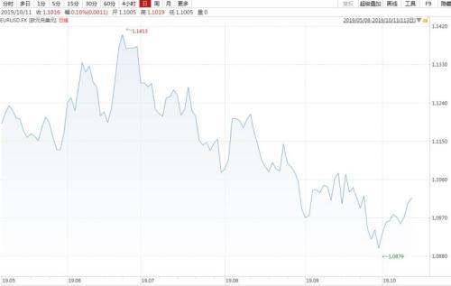 欧央行内部反对声一片 QE能拯救欧洲经济吗?