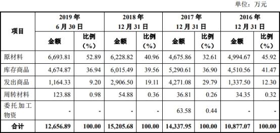 暴雪台服战网_28个低收入村在农博会上卖出20多万元特色农产品